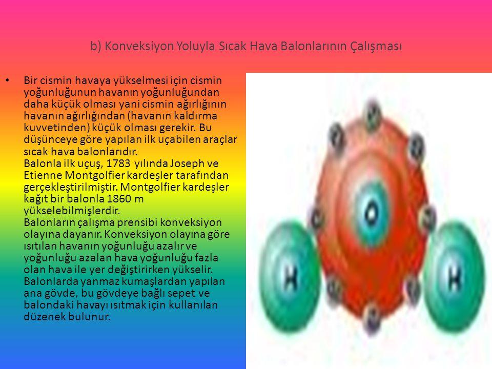 b) Konveksiyon Yoluyla Sıcak Hava Balonlarının Çalışması Bir cismin havaya yükselmesi için cismin yoğunluğunun havanın yoğunluğundan daha küçük olması