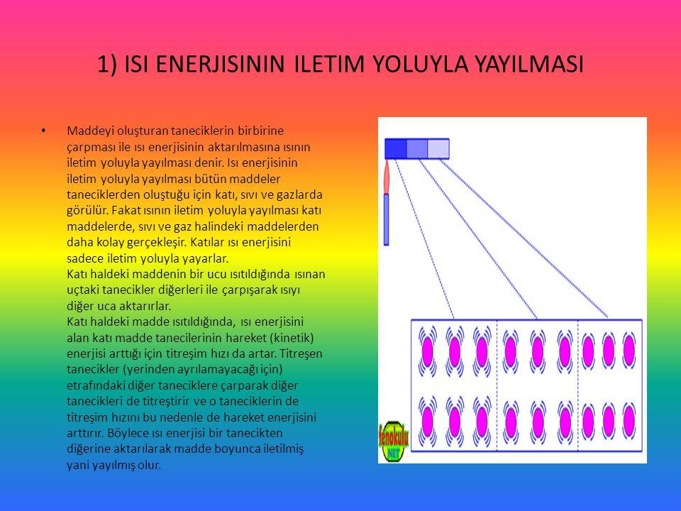 1) ISI ENERJISININ ILETIM YOLUYLA YAYILMASI Maddeyi oluşturan taneciklerin birbirine çarpması ile ısı enerjisinin aktarılmasına ısının iletim yoluyla