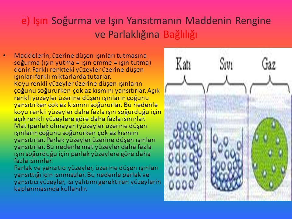 e) Işın Soğurma ve Işın Yansıtmanın Maddenin Rengine ve Parlaklığına Bağlılığı Maddelerin, üzerine düşen ışınları tutmasına soğurma (ışın yutma = ışın