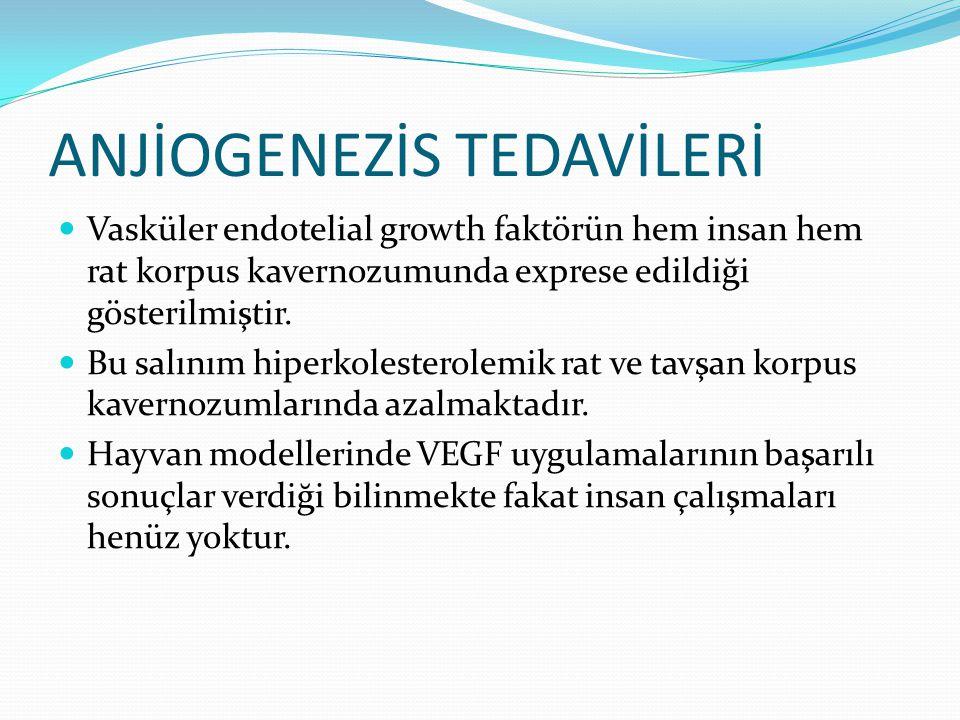 ANJİOGENEZİS TEDAVİLERİ Vasküler endotelial growth faktörün hem insan hem rat korpus kavernozumunda exprese edildiği gösterilmiştir. Bu salınım hiperk
