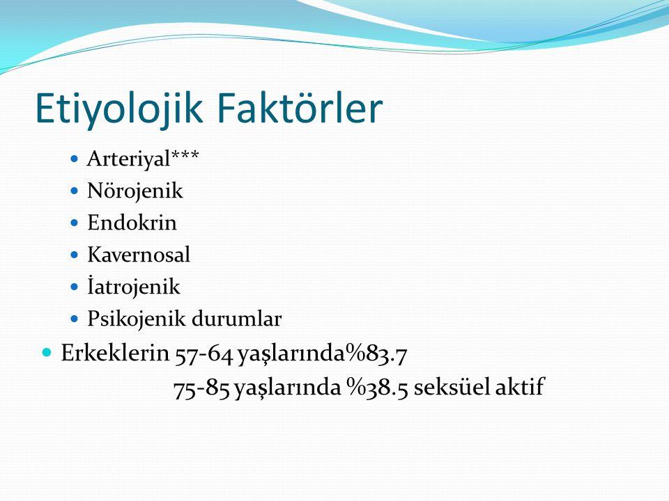 Etiyolojik Faktörler Arteriyal*** Nörojenik Endokrin Kavernosal İatrojenik Psikojenik durumlar Erkeklerin 57-64 yaşlarında%83.7 75-85 yaşlarında %38.5