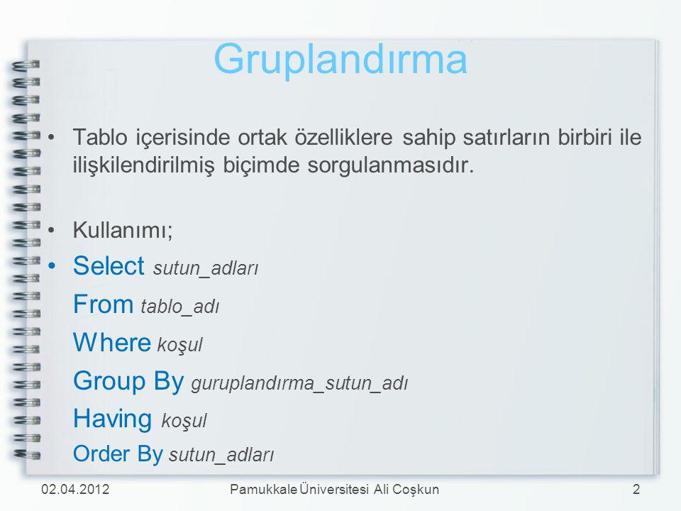 Gruplandırma Tablo içerisinde ortak özelliklere sahip satırların birbiri ile ilişkilendirilmiş biçimde sorgulanmasıdır. Kullanımı; Select sutun_adları