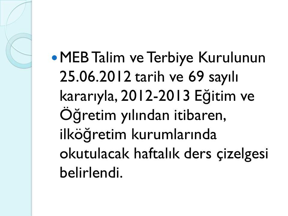MEB Talim ve Terbiye Kurulunun 25.06.2012 tarih ve 69 sayılı kararıyla, 2012-2013 E ğ itim ve Ö ğ retim yılından itibaren, ilkö ğ retim kurumlarında okutulacak haftalık ders çizelgesi belirlendi.