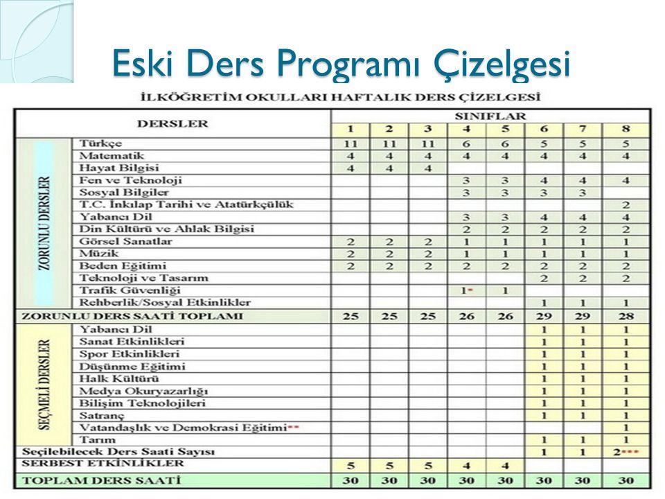 Eski Ders Programı Çizelgesi