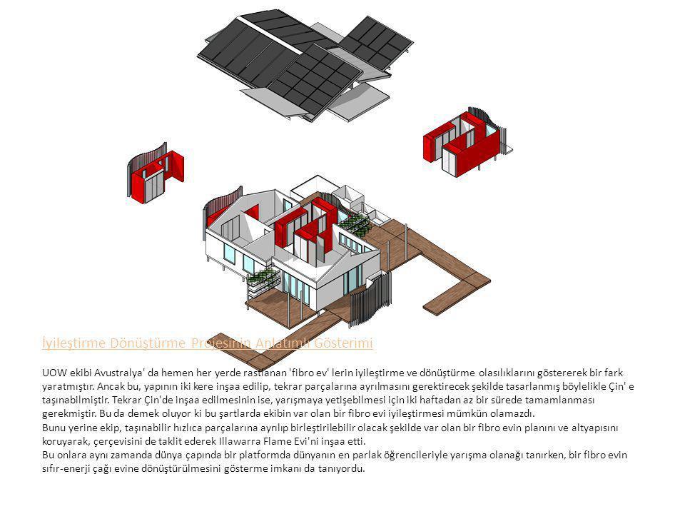 EV Amaç Bir fibro binanın (evin), 21.
