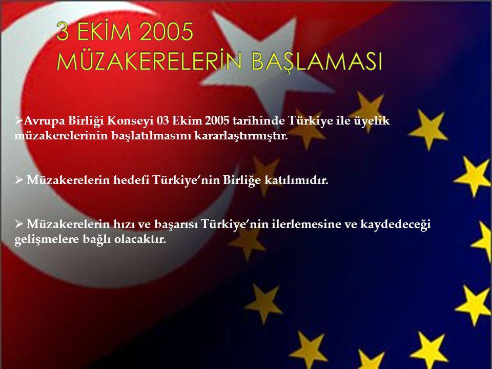  Avrupa Birliği Konseyi 03 Ekim 2005 tarihinde Türkiye ile üyelik müzakerelerinin başlatılmasını kararlaştırmıştır.  Müzakerelerin hedefi Türkiye'ni