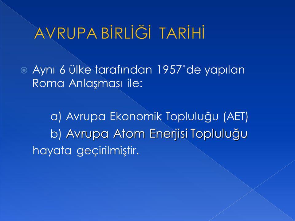  Aynı 6 ülke tarafından 1957'de yapılan Roma Anlaşması ile: a) Avrupa Ekonomik Topluluğu (AET) Avrupa Atom Enerjisi Topluluğu b) Avrupa Atom Enerjisi