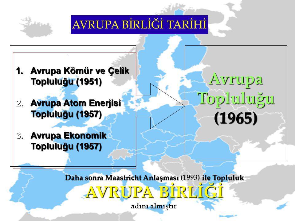 AVRUPA BİRLİĞİ TARİHİ 1.Avrupa Kömür ve Çelik Topluluğu (1951) 2. Avrupa Atom Enerjisi Topluluğu (1957) 3. Avrupa Ekonomik Topluluğu (1957) Avrupa Top