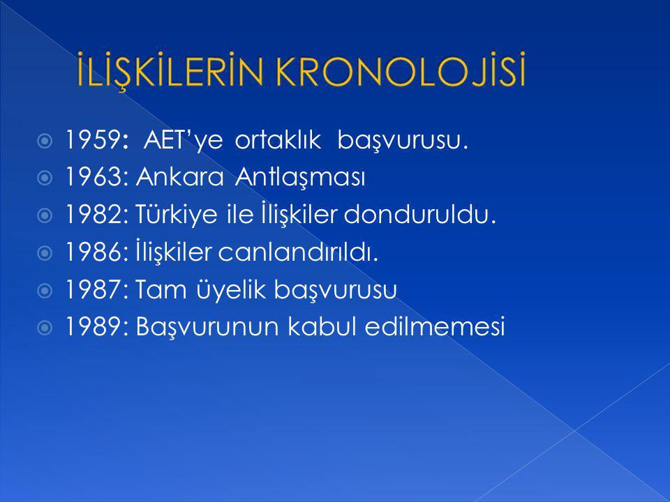  1959 : AET'ye ortaklık başvurusu.  1963: Ankara Antlaşması  1982: Türkiye ile İlişkiler donduruldu.  1986: İlişkiler canlandırıldı.  1987: Tam ü