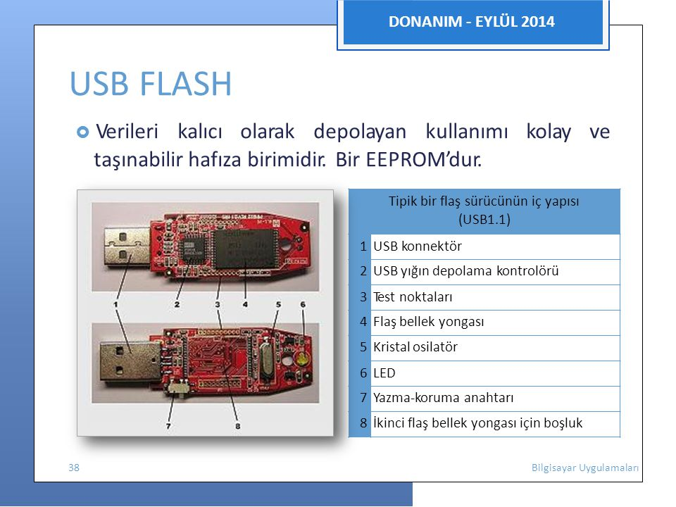 DONANIM - EYLÜL 2014 USB FLASH  Verileri kalıcı olarak depolayan kullanımı kolay ve taşınabilir hafıza birimidir.