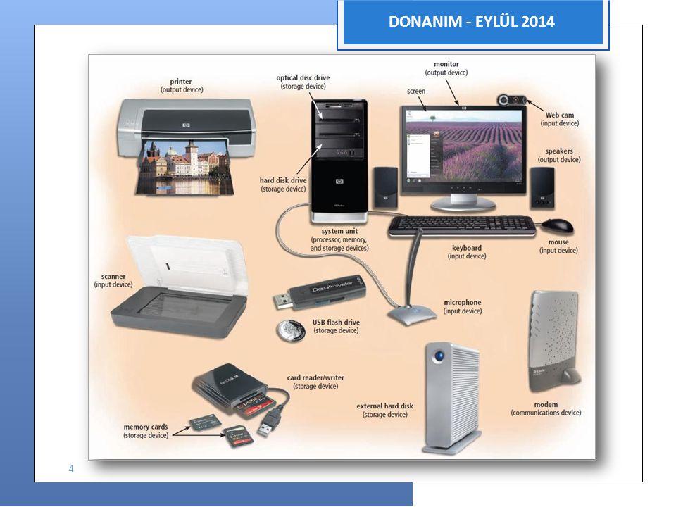 Bilgisayar Uygulamaları DONANIM - EYLÜL 2014 4