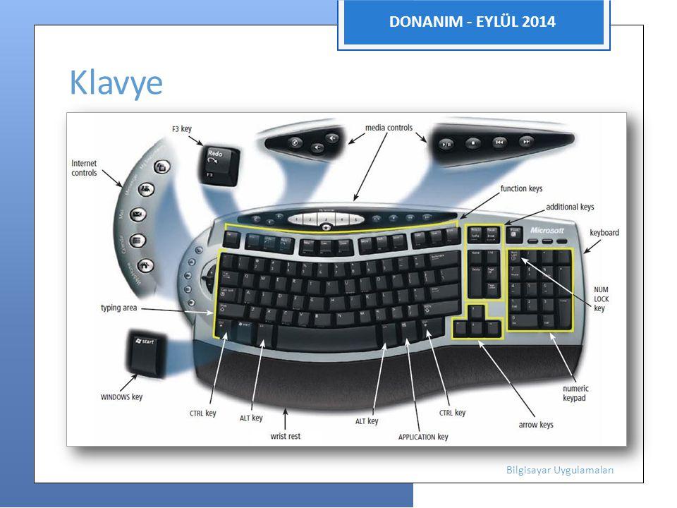 51 DONANIM - EYLÜL 2014 Klavye Bilgisayar Uygulamaları