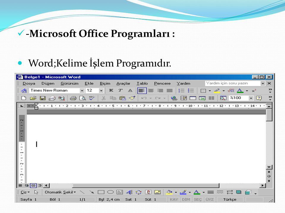 -Microsoft Office Programları : Word;Kelime İşlem Programıdır.