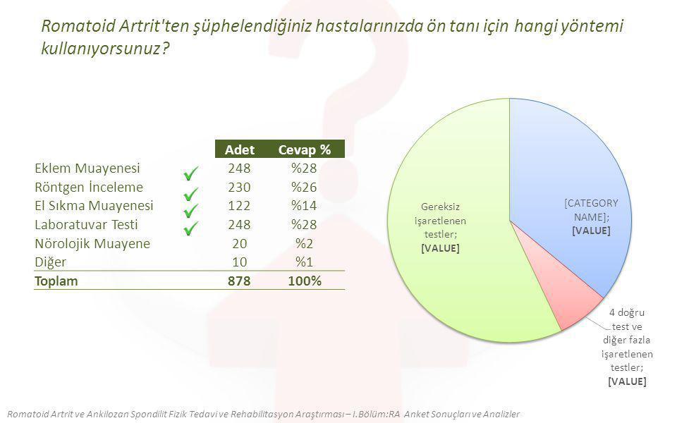 Romatoid Artrit hastalığının ülkemize getirdiği direkt (ilaç, laboratuvar gibi) ve indirekt (hastalığa bağlı işgücü kaybı gibi) toplam senelik maliyet sizce yaklaşık ne kadardır.