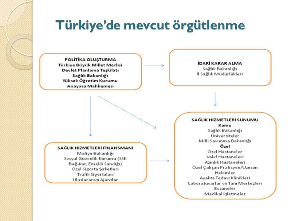 Sa ğ lık Bakanlı ğ ı'nın görevleri Türkiye'de sa ğ lık hizmetlerinin  planlanması  organizasyonu  yönlendirilmesi  denetlenmesi Sa ğ lık hizmetinin üretimi ve sunumu aşamasında kamu ve özel sektöre ait kurumların  faaliyetlerinin denetlenmesi  kurumlar arası eşgüdümün sa ğ lanması