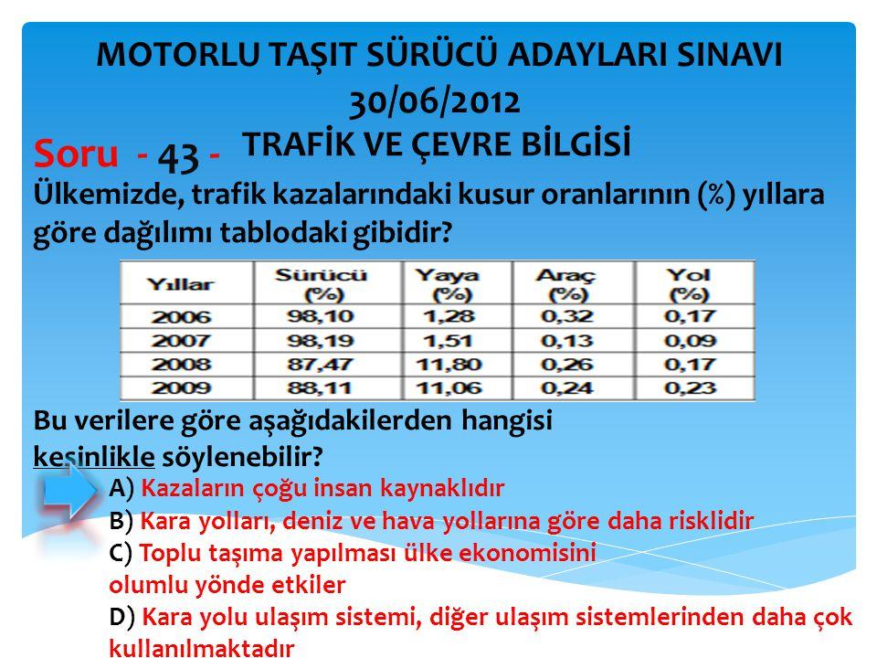Ülkemizde, trafik kazalarındaki kusur oranlarının (%) yıllara göre dağılımı tablodaki gibidir.