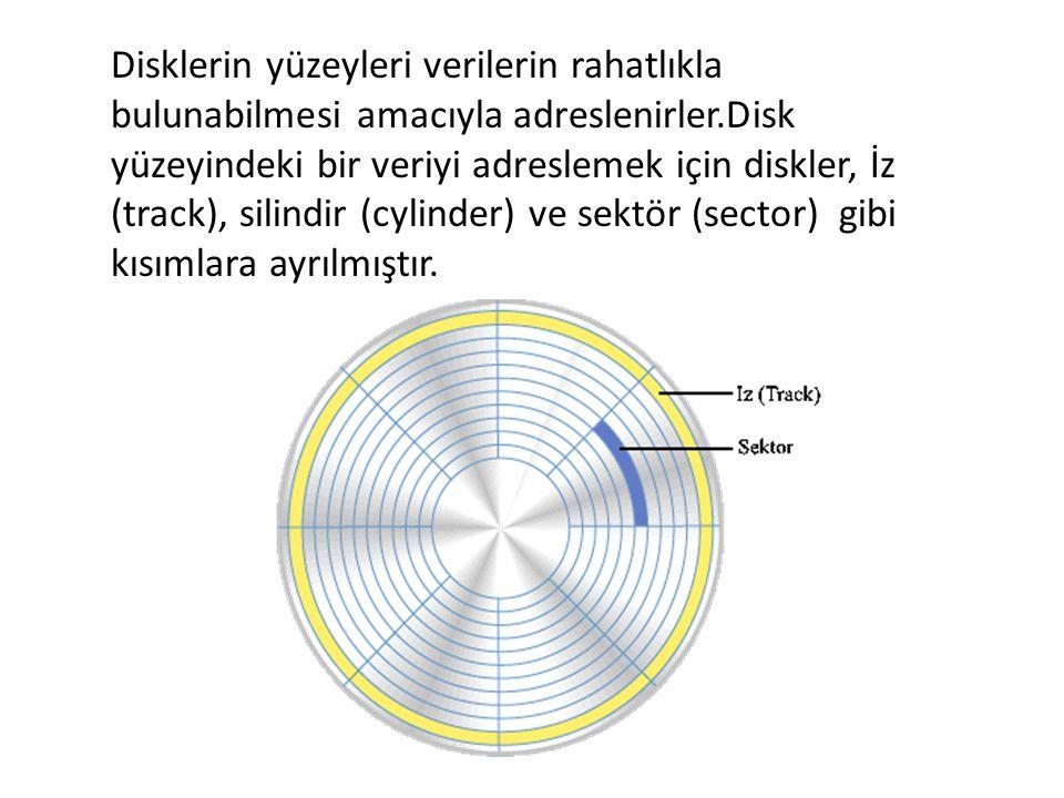 Disklerin yüzeyleri verilerin rahatlıkla bulunabilmesi amacıyla adreslenirler.Disk yüzeyindeki bir veriyi adreslemek için diskler, İz (track), silindi