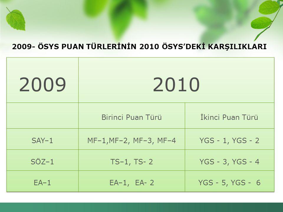 2009- ÖSYS PUAN TÜRLERİNİN 2010 ÖSYS'DEKİ KARŞILIKLARI
