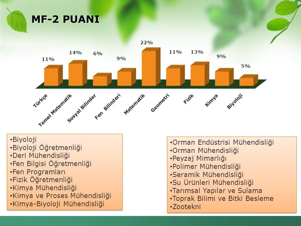 MF-2 PUANI Biyoloji Biyoloji Öğretmenliği Deri Mühendisliği Fen Bilgisi Öğretmenliği Fen Programları Fizik Öğretmenliği Kimya Mühendisliği Kimya ve Pr