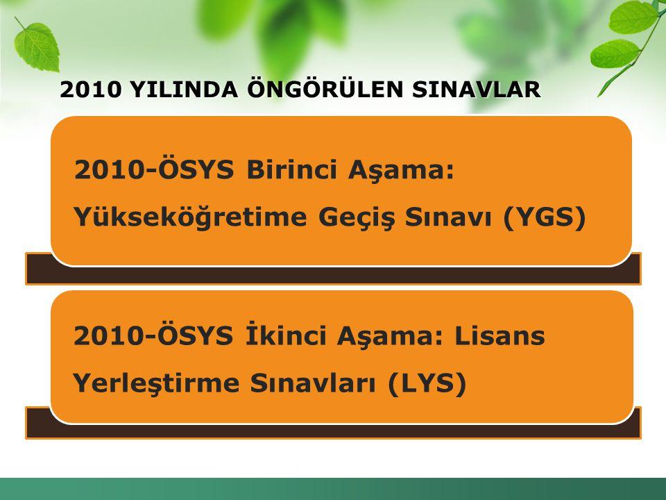 2010 YILINDA ÖNGÖRÜLEN SINAVLAR 2010-ÖSYS Birinci Aşama: Yükseköğretime Geçiş Sınavı (YGS) 2010-ÖSYS İkinci Aşama: Lisans Yerleştirme Sınavları (LYS)