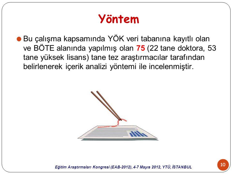 10 Eğitim Araştırmaları Kongresi (EAB-2012), 4-7 Mayıs 2012, YTÜ, İSTANBUL Yöntem  Bu çalışma kapsamında YÖK veri tabanına kayıtlı olan ve BÖTE alanı