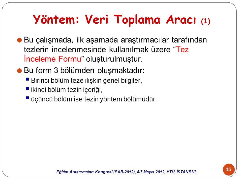 15 Eğitim Araştırmaları Kongresi (EAB-2012), 4-7 Mayıs 2012, YTÜ, İSTANBUL Yöntem: Veri Toplama Aracı (1)  Bu çalışmada, ilk aşamada araştırmacılar t