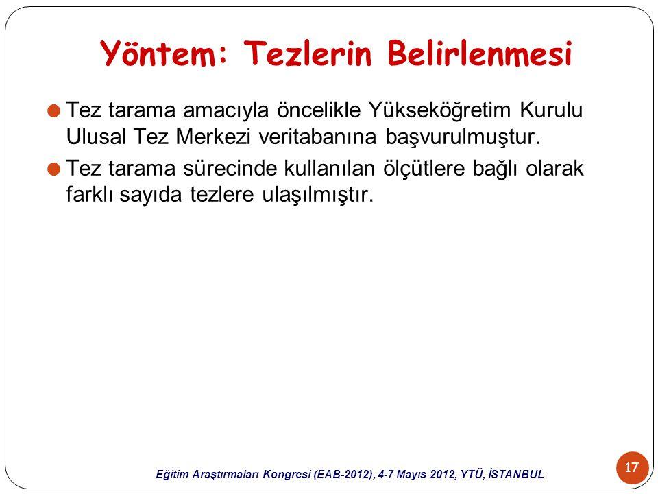 17 Eğitim Araştırmaları Kongresi (EAB-2012), 4-7 Mayıs 2012, YTÜ, İSTANBUL Yöntem: Tezlerin Belirlenmesi  Tez tarama amacıyla öncelikle Yükseköğretim