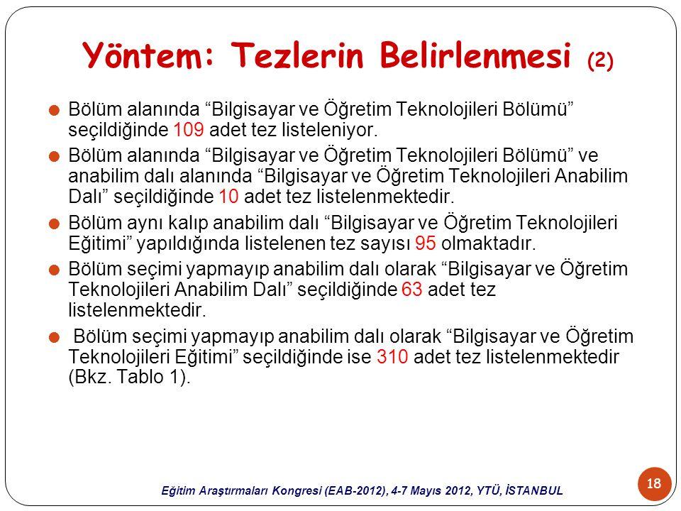 """18 Eğitim Araştırmaları Kongresi (EAB-2012), 4-7 Mayıs 2012, YTÜ, İSTANBUL Yöntem: Tezlerin Belirlenmesi (2)  Bölüm alanında """"Bilgisayar ve Öğretim T"""