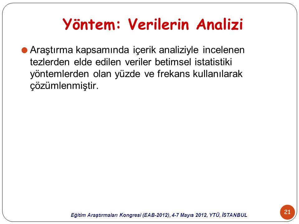 21 Eğitim Araştırmaları Kongresi (EAB-2012), 4-7 Mayıs 2012, YTÜ, İSTANBUL Yöntem: Verilerin Analizi  Araştırma kapsamında içerik analiziyle incelene
