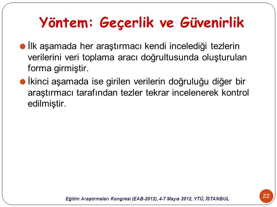22 Eğitim Araştırmaları Kongresi (EAB-2012), 4-7 Mayıs 2012, YTÜ, İSTANBUL Yöntem: Geçerlik ve Güvenirlik  İlk aşamada her araştırmacı kendi inceledi