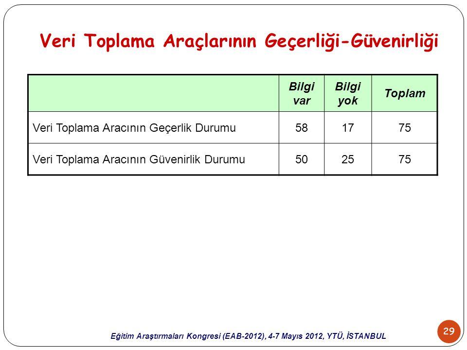 29 Eğitim Araştırmaları Kongresi (EAB-2012), 4-7 Mayıs 2012, YTÜ, İSTANBUL Veri Toplama Araçlarının Geçerliği-Güvenirliği Bilgi var Bilgi yok Toplam V