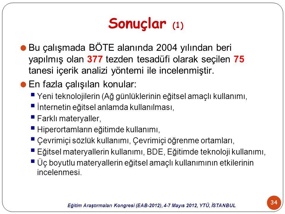 34 Eğitim Araştırmaları Kongresi (EAB-2012), 4-7 Mayıs 2012, YTÜ, İSTANBUL Sonuçlar (1)  Bu çalışmada BÖTE alanında 2004 yılından beri yapılmış olan