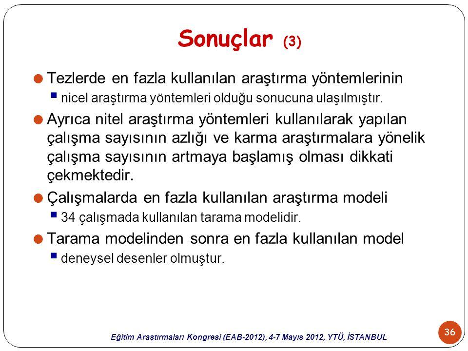 36 Eğitim Araştırmaları Kongresi (EAB-2012), 4-7 Mayıs 2012, YTÜ, İSTANBUL Sonuçlar (3)  Tezlerde en fazla kullanılan araştırma yöntemlerinin  nicel