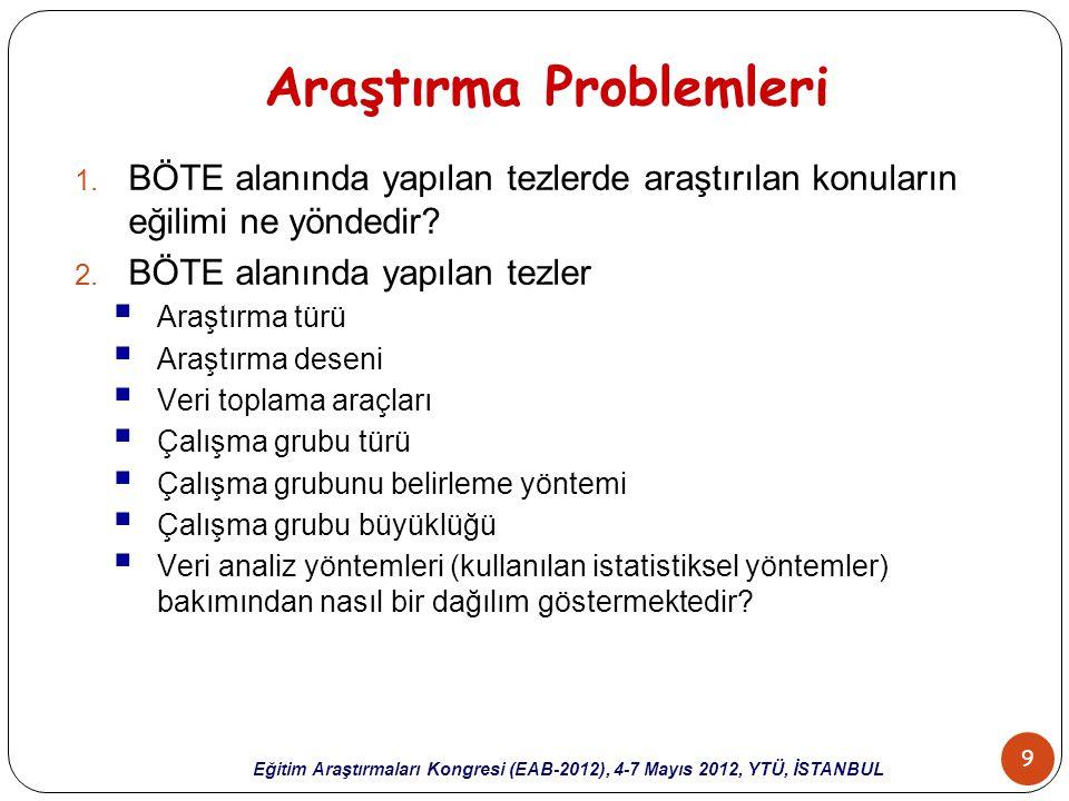 9 Eğitim Araştırmaları Kongresi (EAB-2012), 4-7 Mayıs 2012, YTÜ, İSTANBUL Araştırma Problemleri 1. BÖTE alanında yapılan tezlerde araştırılan konuları
