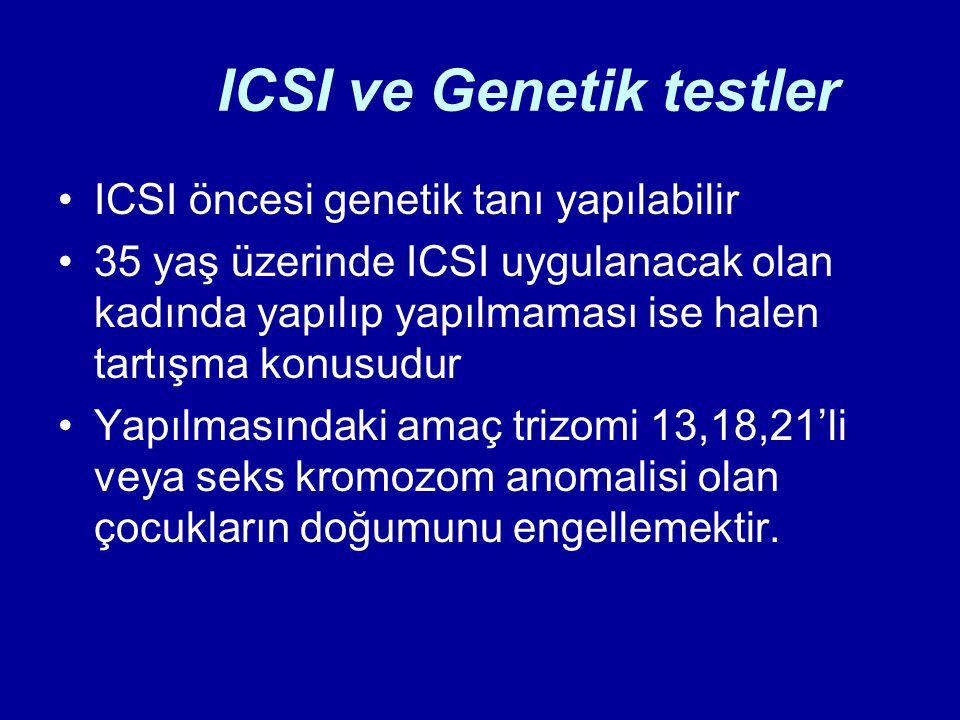 ICSI ve Genetik testler ICSI öncesi genetik tanı yapılabilir 35 yaş üzerinde ICSI uygulanacak olan kadında yapılıp yapılmaması ise halen tartışma konusudur Yapılmasındaki amaç trizomi 13,18,21'li veya seks kromozom anomalisi olan çocukların doğumunu engellemektir.