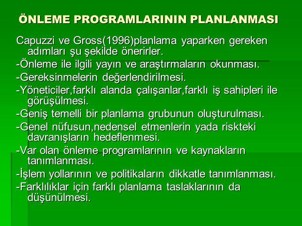 ÖNLEME PROGRAMLARININ PLANLANMASI Capuzzi ve Gross(1996)planlama yaparken gereken adımları şu şekilde önerirler. -Önleme ile ilgili yayın ve araştırma