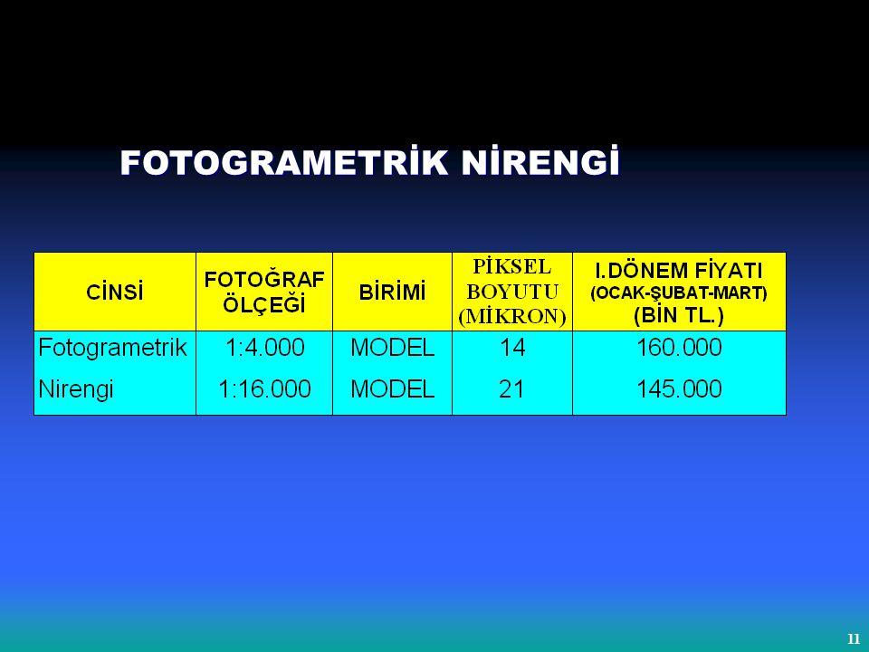 11 FOTOGRAMETRİK NİRENGİ