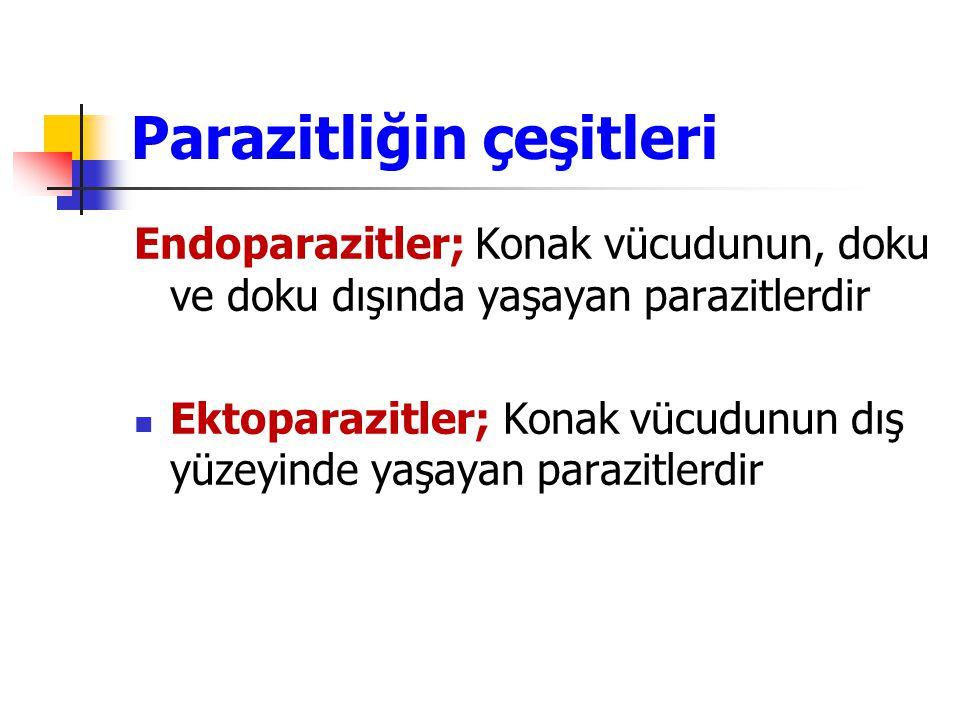 Parazitliğin çeşitleri Endoparazitler; Konak vücudunun, doku ve doku dışında yaşayan parazitlerdir Ektoparazitler; Konak vücudunun dış yüzeyinde yaşay