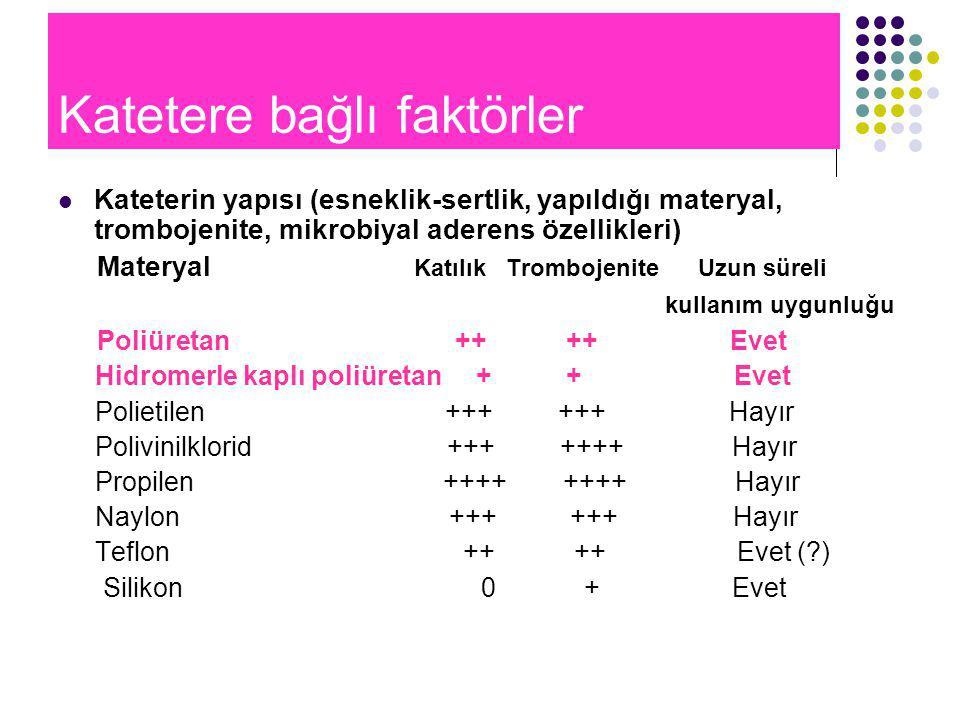 Katetere bağlı faktörler Kateterin yapısı (esneklik-sertlik, yapıldığı materyal, trombojenite, mikrobiyal aderens özellikleri) Materyal Katılık Trombojenite Uzun süreli kullanım uygunluğu Poliüretan ++ ++ Evet Hidromerle kaplı poliüretan + + Evet Polietilen +++ +++ Hayır Polivinilklorid +++ ++++ Hayır Propilen ++++ ++++ Hayır Naylon +++ +++ Hayır Teflon ++ ++ Evet ( ) Silikon 0 + Evet