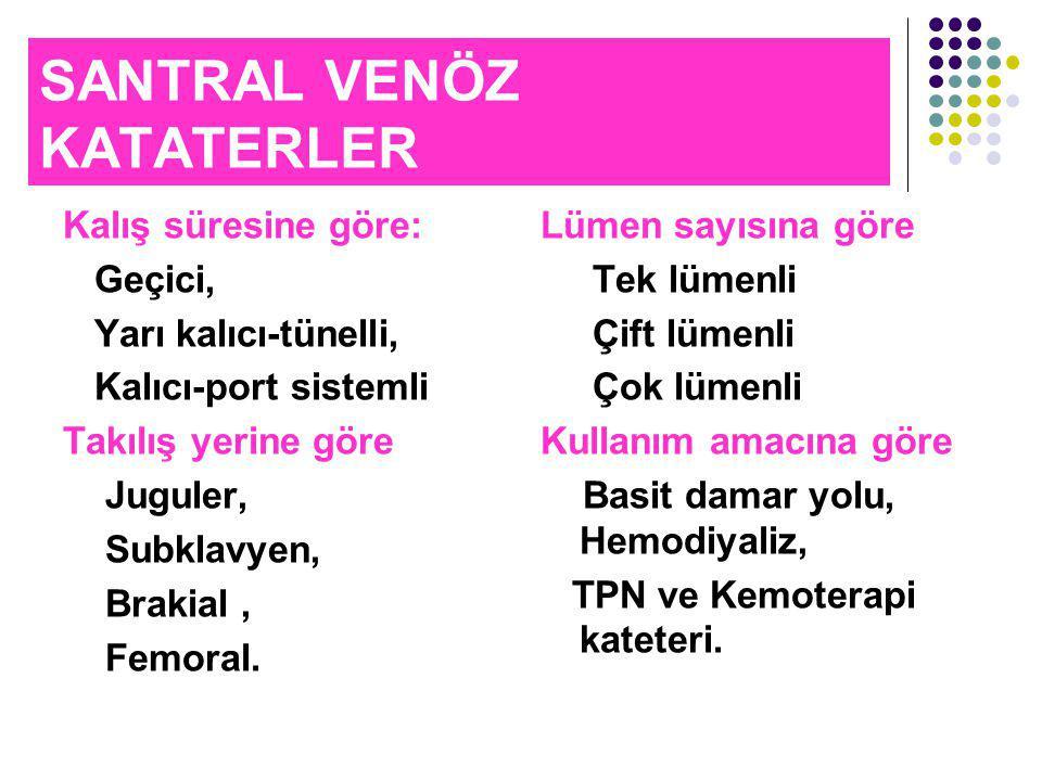 Santral Venöz Kateter Endikasyonları 1.TPN 2. Hemodiyaliz 3.