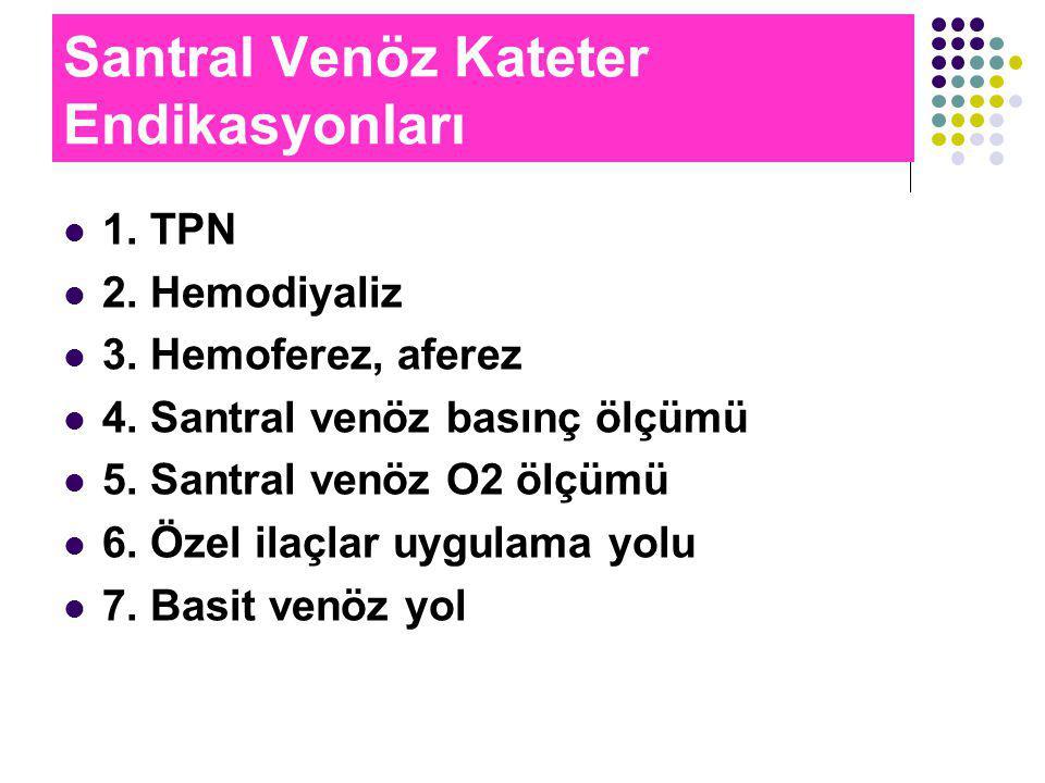 Santral Venöz Kateter Endikasyonları 1. TPN 2. Hemodiyaliz 3.