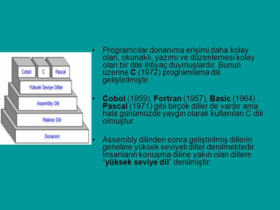 Programcılar donanıma erişimi daha kolay olan, okunaklı, yazımı ve düzenlemesi kolay olan bir dile ihtiyaç duymuşlardır. Bunun üzerine C (1972) progra