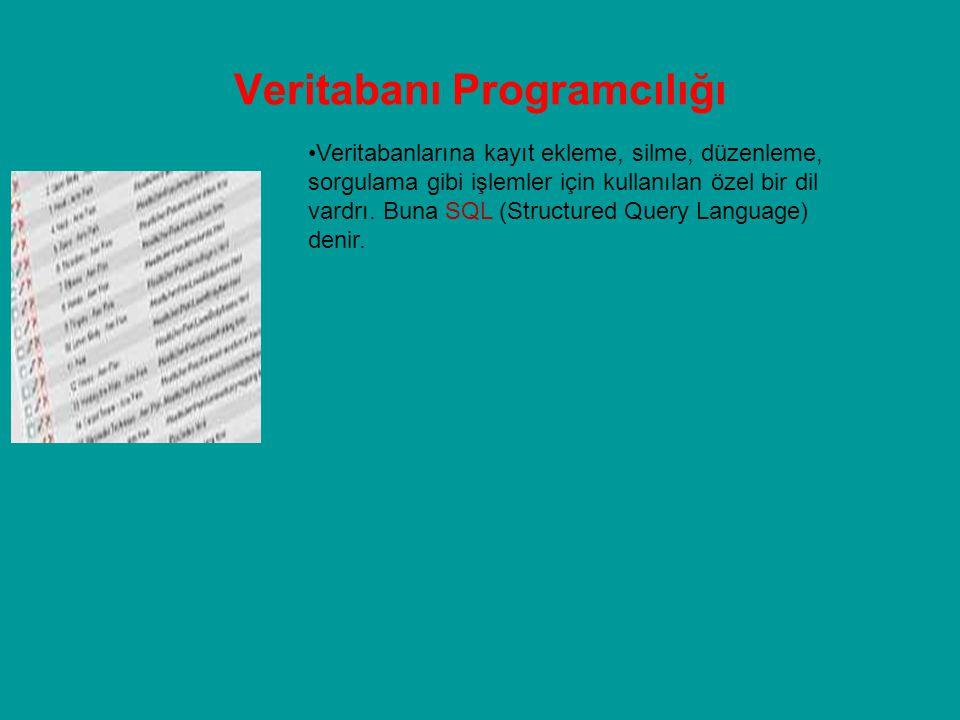 Veritabanı Programcılığı Veritabanlarına kayıt ekleme, silme, düzenleme, sorgulama gibi işlemler için kullanılan özel bir dil vardrı. Buna SQL (Struct