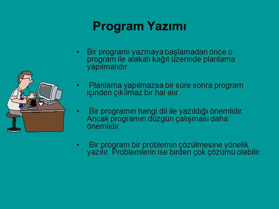 Program Yazımı Bir programı yazmaya başlamadan önce o program ile alakalı kağıt üzerinde planlama yapılmalıdır. Planlama yapılmazsa bir süre sonra pro