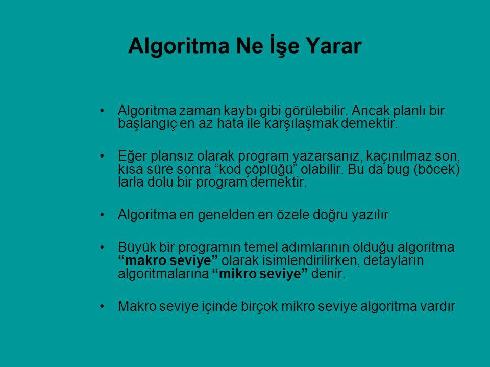 Algoritma Ne İşe Yarar Algoritma zaman kaybı gibi görülebilir. Ancak planlı bir başlangıç en az hata ile karşılaşmak demektir. Eğer plansız olarak pro