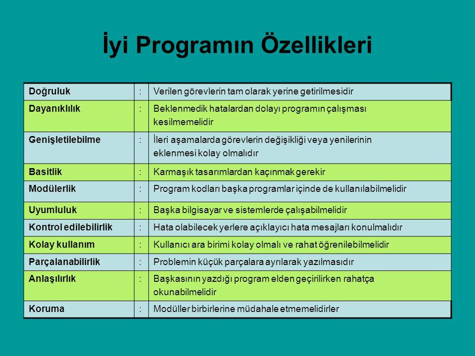 İyi Programın Özellikleri Doğruluk:Verilen görevlerin tam olarak yerine getirilmesidir Dayanıklılık:Beklenmedik hatalardan dolayı programın çalışması