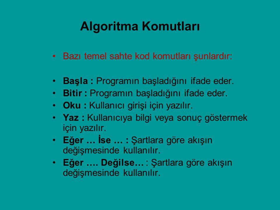 Algoritma Komutları Bazı temel sahte kod komutları şunlardır: Başla : Programın başladığını ifade eder. Bitir : Programın başladığını ifade eder. Oku