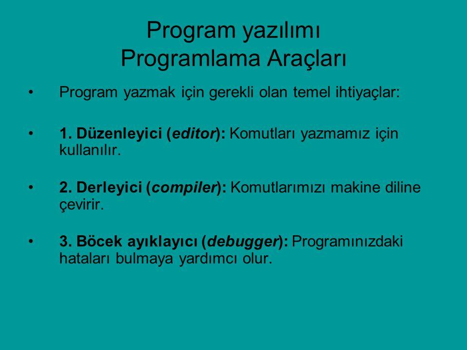 Program yazılımı Programlama Araçları Program yazmak için gerekli olan temel ihtiyaçlar: 1. Düzenleyici (editor): Komutları yazmamız için kullanılır.