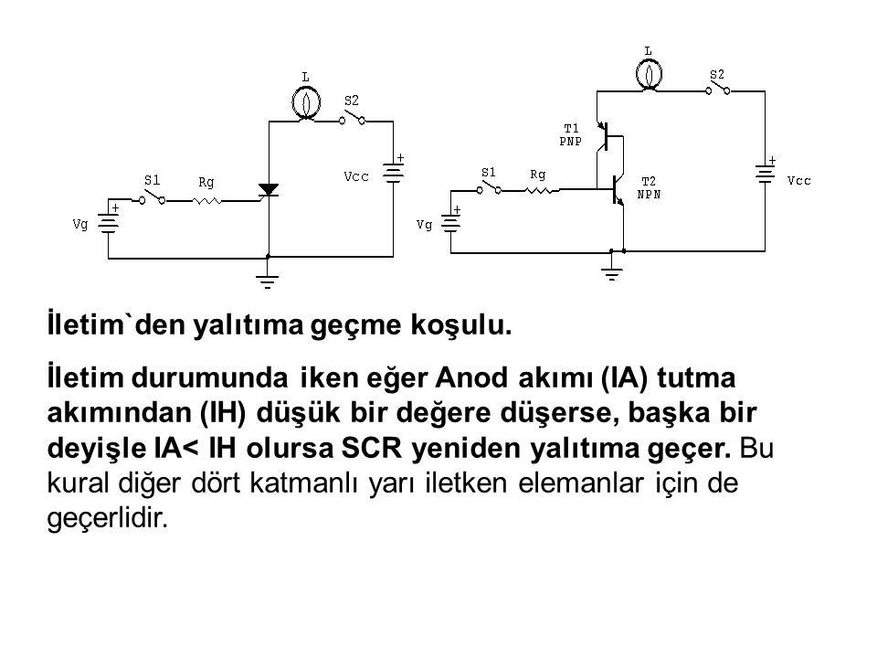 V BO V1V1 V2V2 VFVF I H0 I H1 I H2 IAIA V AK Şekil 1.5 Tristör akım-gerilim eğrisi VBO ; IG = 0A iken VAK üzerine düşen gerilim, başka bir deyişle kırılma gerilimi (BreakoverVoltage) IH ; İletim halinde bulunan bir tristörün yalıtım haline geçebilmesi için Anot terminalinden akması gereken en az akım değeri, başka bir deyişle tutma akımı (Holding current) V1 ; IG1 akımındaki anod gerilim değeri V2 ; IG2 akımındaki anod gerilim değeri VF ; İletime giren SCR`nin A-K terminalleri arasındaki doğru polarma gerilimi.