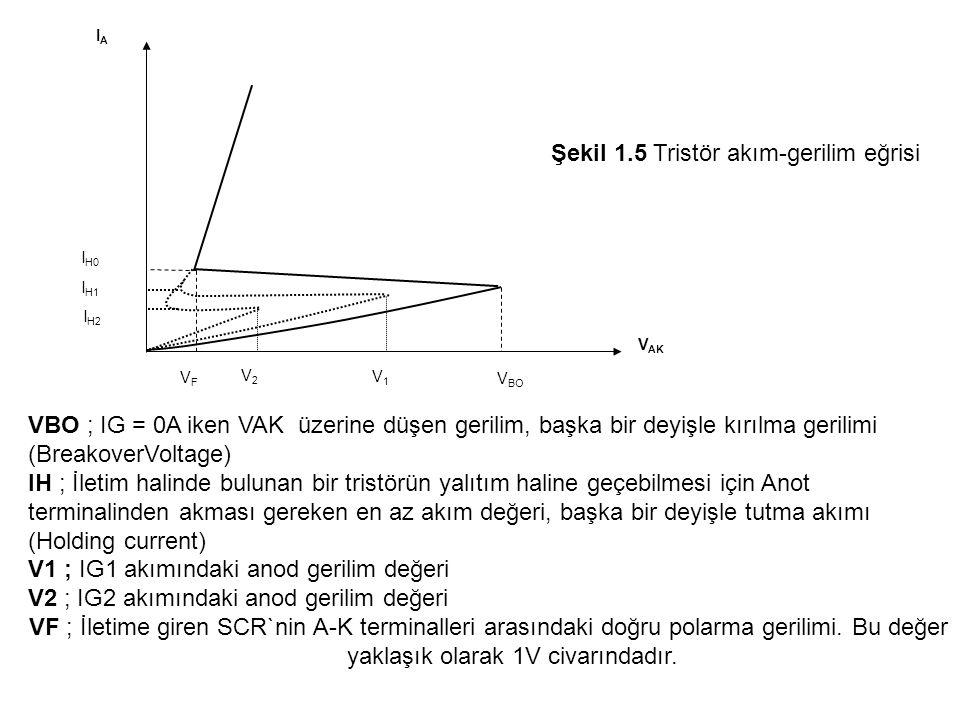 Örnek 1.1 Şekil 1.11 de verilen devrenin çalışmasını açıklayınız.